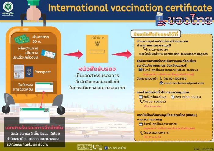วิธีขอวัคซีนพาสปอร์ต ต้องเตรียมเอกสารอะไรบ้าง?